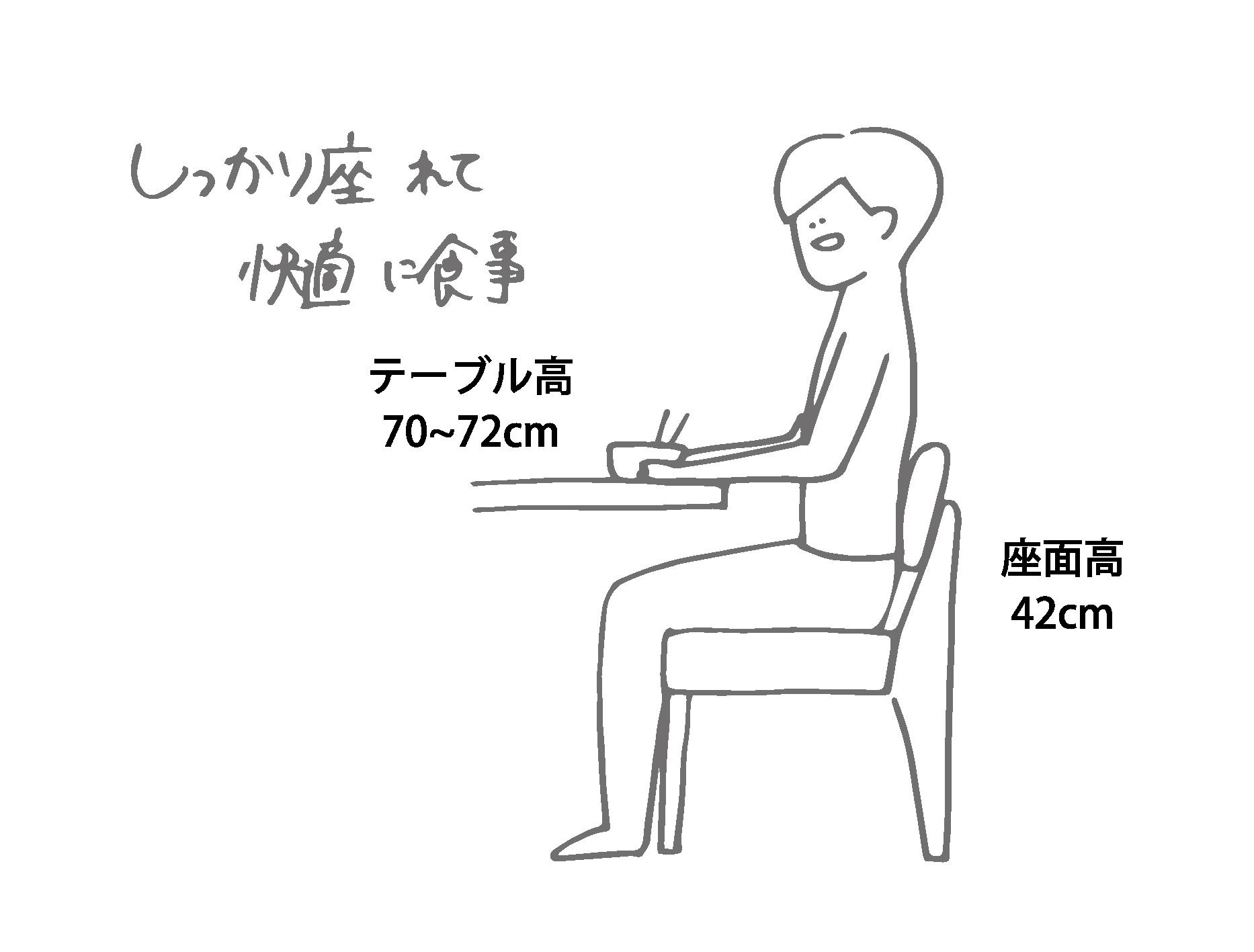 テーブルと椅子の高さ関係 / 飛行船スタイル